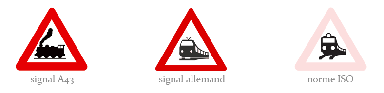 signal de danger; train